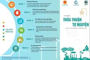 Tờ rơi giới thiệu Chương trình thỏa thuận tự nguyện thí điểm về sử dụng năng lượng TK&HQ