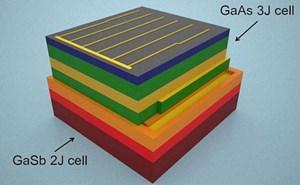 Chế tạo pin năng lượng mặt trời hiệu quả nhất thế giới