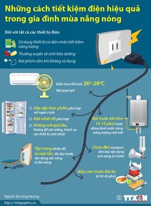 [Infographic] Những cách giảm hóa đơn tiền điện trong mùa nắng nóng