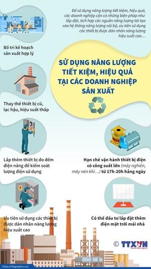[Infographic] Tiết kiệm điện tại cơ sở sản xuất