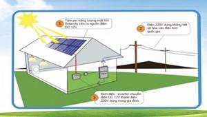 """Khi nào người dân có thể """"bán điện"""" lại cho ngành điện?"""