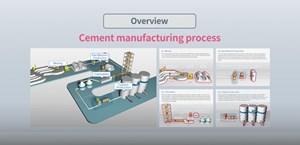 Mô hình tiết kiệm năng lượng trong ngành công nghiệp xi măng: Bài học điển hình tại Hàn Quốc