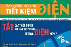 Poster Tiết kiệm điện