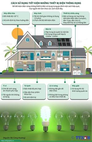 Cách sử dụng tiết kiệm những thiết bị điện thông thường